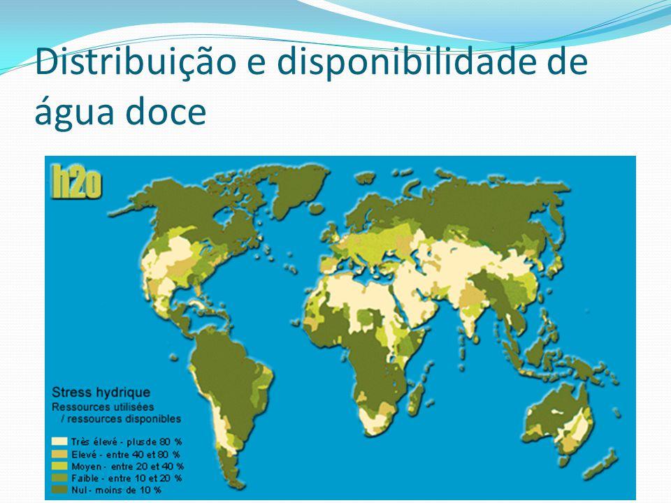 Distribuição e disponibilidade de água doce