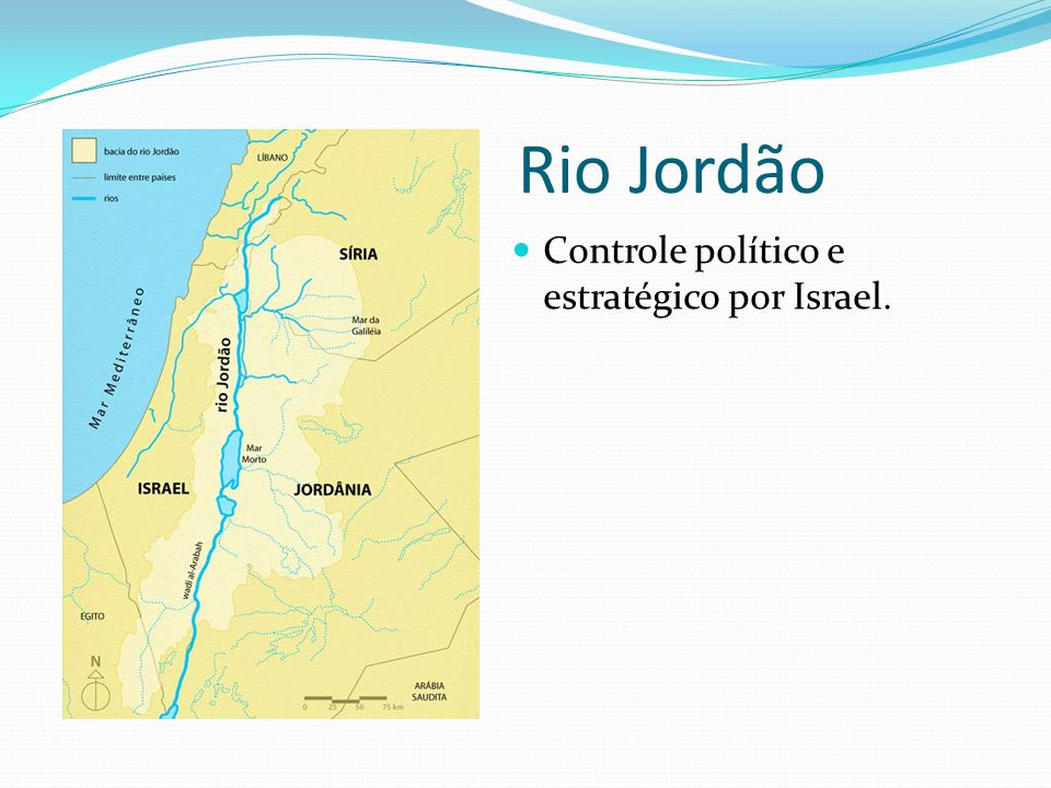 Rio Jordão Controle político e estratégico por Israel.