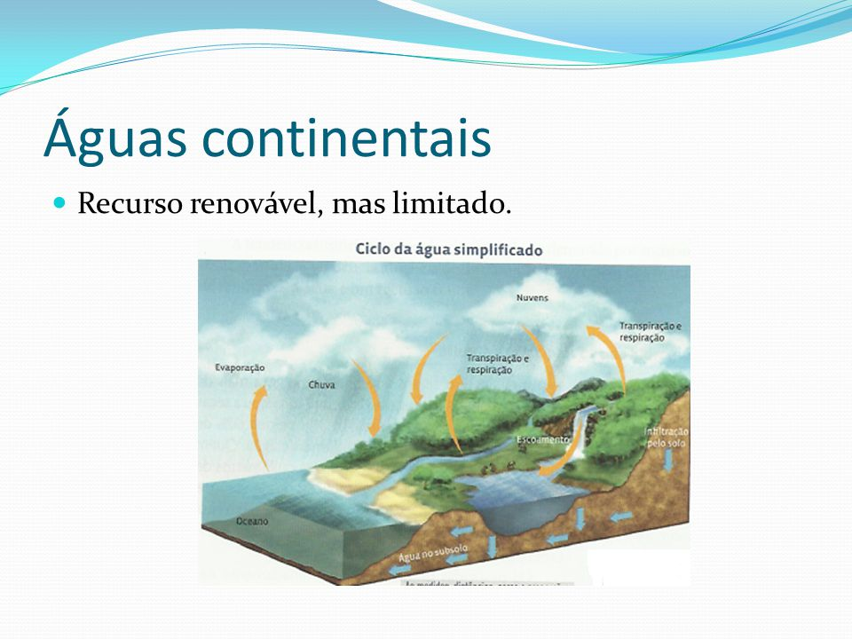Águas continentais Recurso renovável, mas limitado.