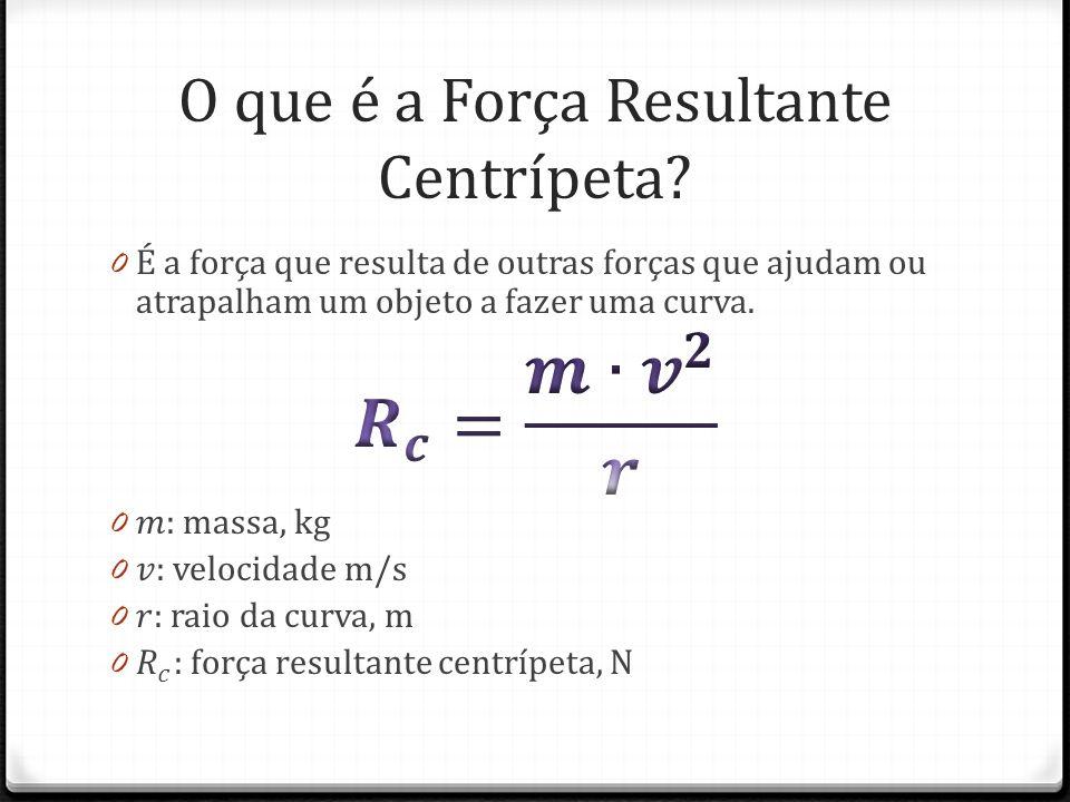 O que é a Força Resultante Centrípeta