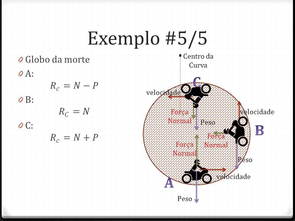Exemplo #5/5 C B A Globo da morte A: 𝑅 𝑐 =𝑁−𝑃 B: 𝑅 𝐶 =𝑁 C: 𝑅 𝑐 =𝑁+𝑃