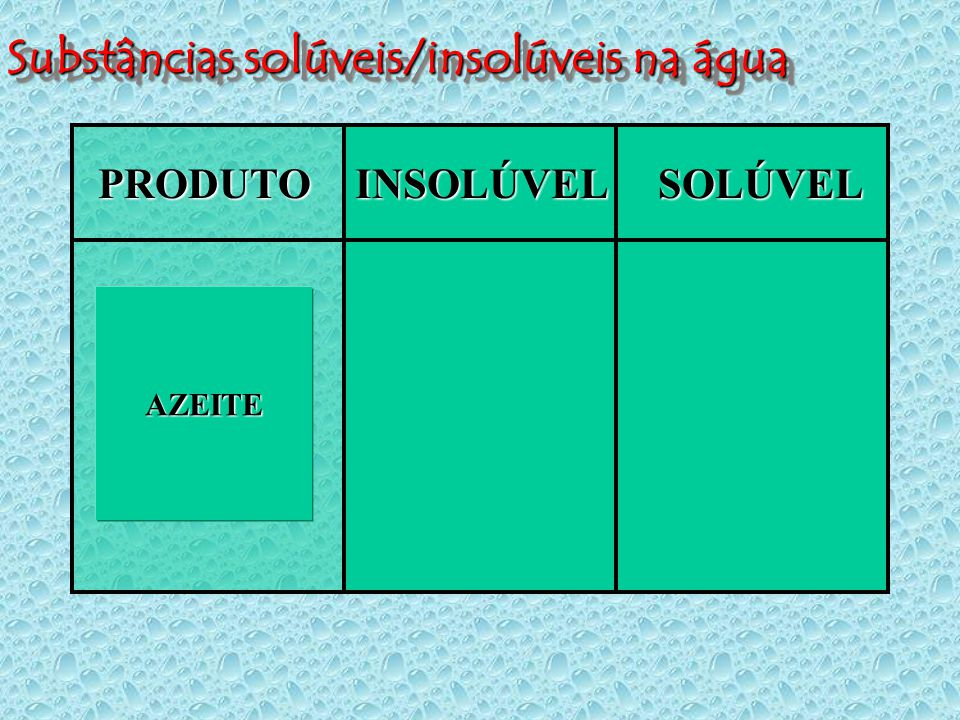 Substâncias solúveis/insolúveis na água