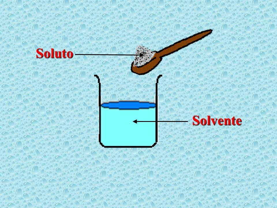 Soluto Sal Gobelé Água Solvente