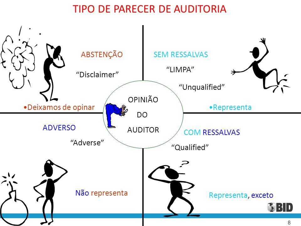 TIPO DE PARECER DE AUDITORIA