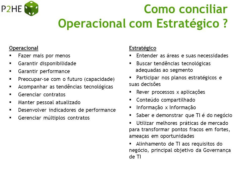 Como conciliar Operacional com Estratégico