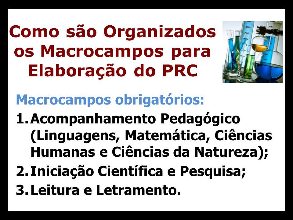 Como são Organizados os Macrocampos para Elaboração do PRC