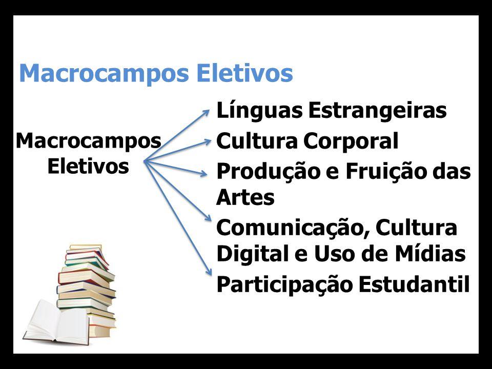 Macrocampos Eletivos Línguas Estrangeiras Cultura Corporal