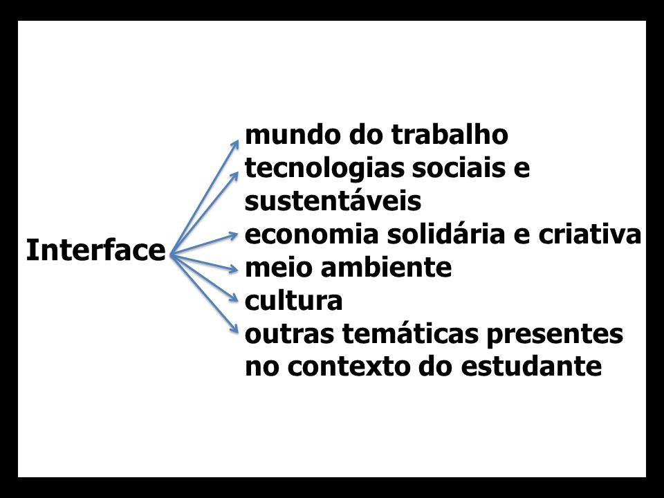 Interface mundo do trabalho tecnologias sociais e sustentáveis