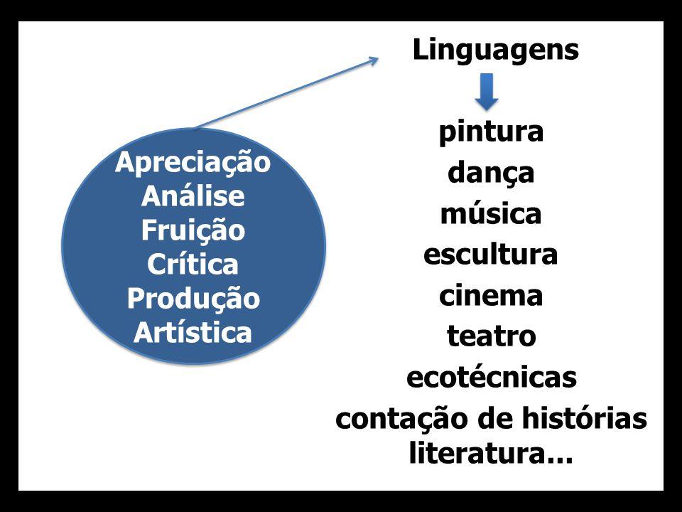 contação de histórias literatura...
