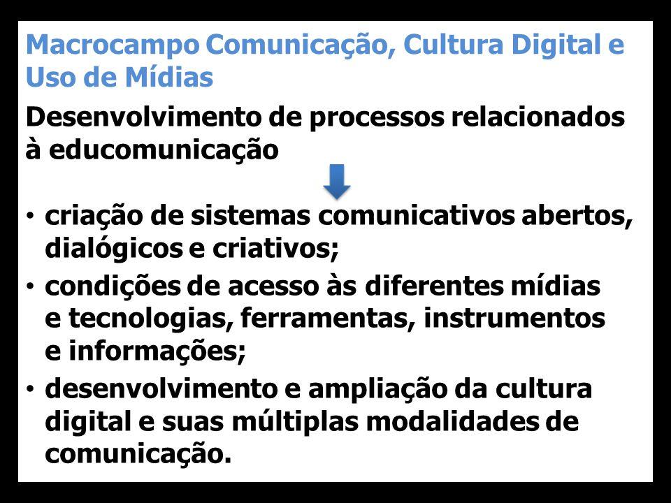 Macrocampo Comunicação, Cultura Digital e Uso de Mídias