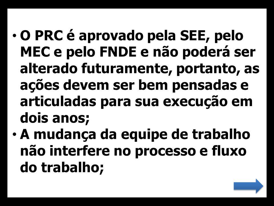 O PRC é aprovado pela SEE, pelo MEC e pelo FNDE e não poderá ser alterado futuramente, portanto, as ações devem ser bem pensadas e articuladas para sua execução em dois anos;