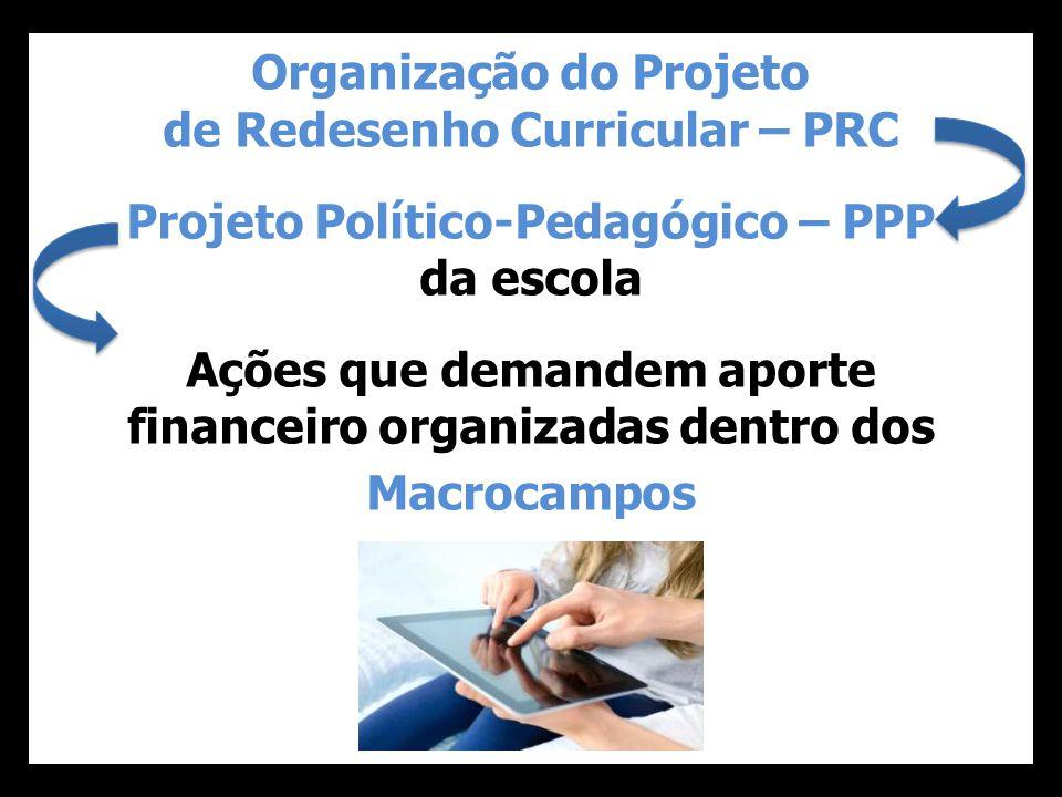 Organização do Projeto de Redesenho Curricular – PRC