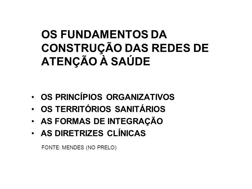 OS FUNDAMENTOS DA CONSTRUÇÃO DAS REDES DE ATENÇÃO À SAÚDE