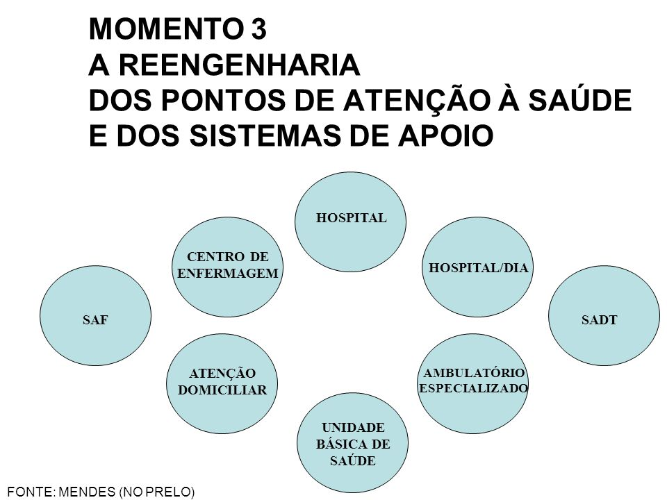 AMBULATÓRIO ESPECIALIZADO UNIDADE BÁSICA DE SAÚDE