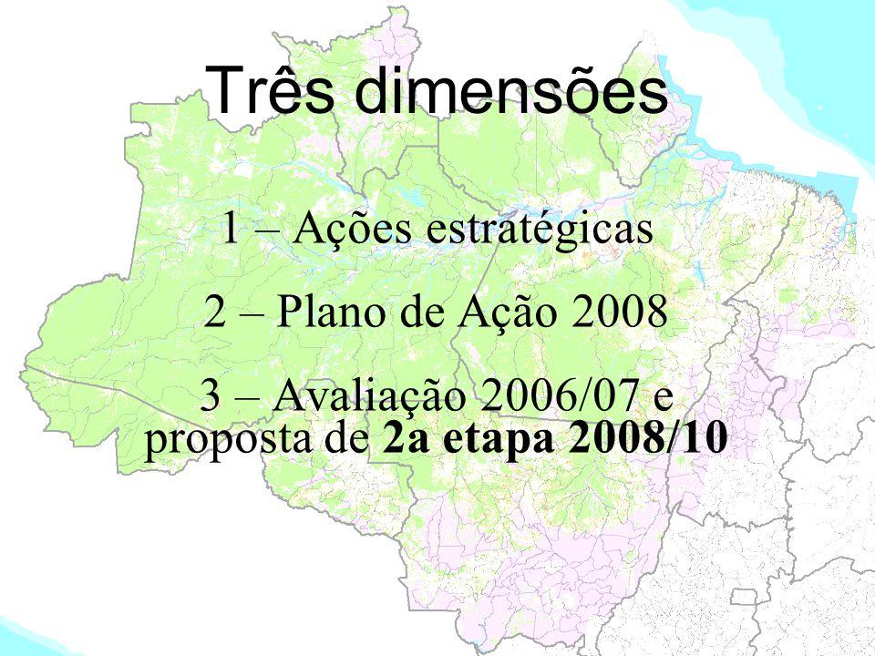 Três dimensões 1 – Ações estratégicas 2 – Plano de Ação 2008