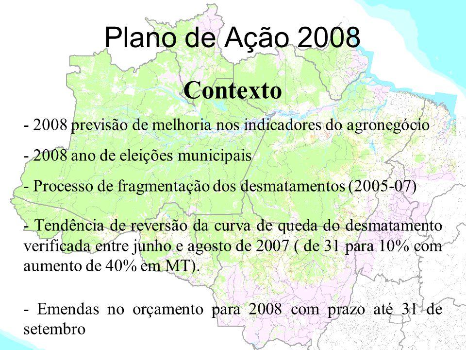 Plano de Ação 2008 Contexto. - 2008 previsão de melhoria nos indicadores do agronegócio. - 2008 ano de eleições municipais.