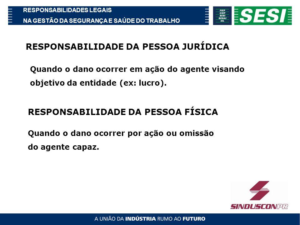 RESPONSABILIDADE DA PESSOA JURÍDICA