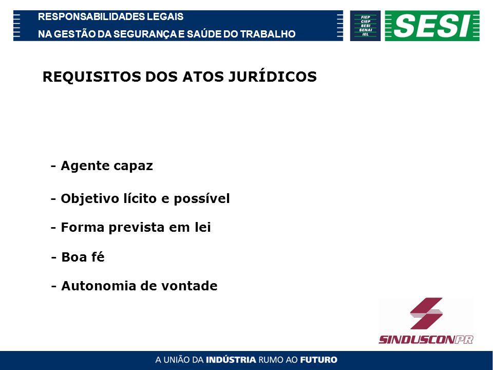 REQUISITOS DOS ATOS JURÍDICOS