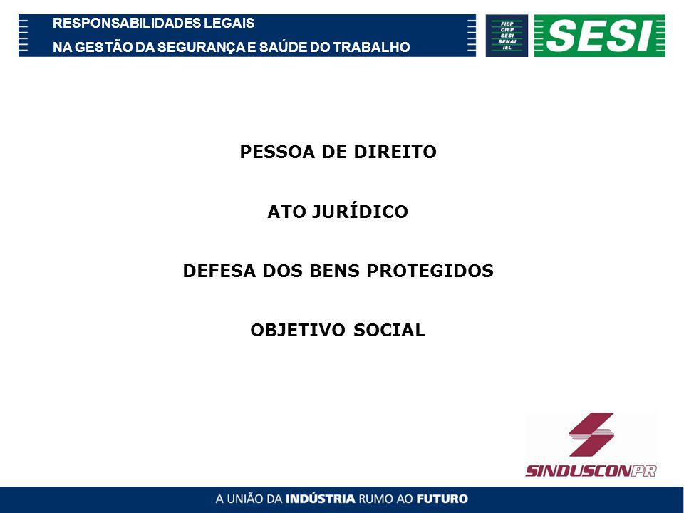DEFESA DOS BENS PROTEGIDOS
