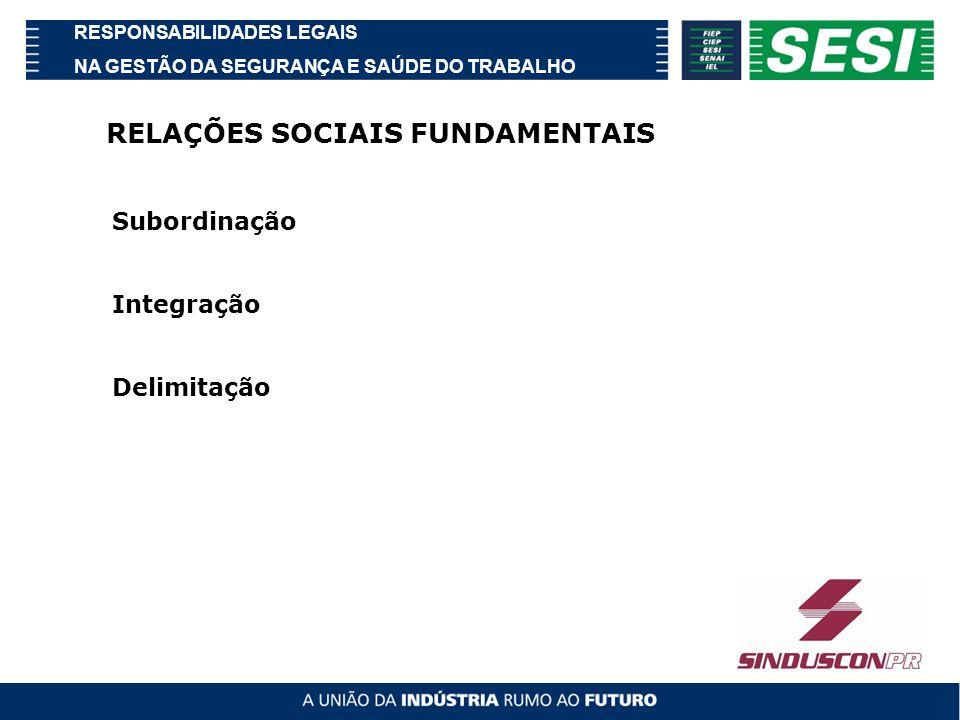 RELAÇÕES SOCIAIS FUNDAMENTAIS