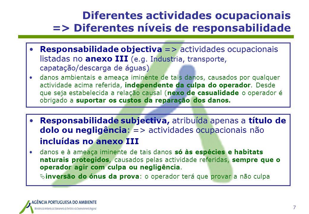 Diferentes actividades ocupacionais => Diferentes níveis de responsabilidade