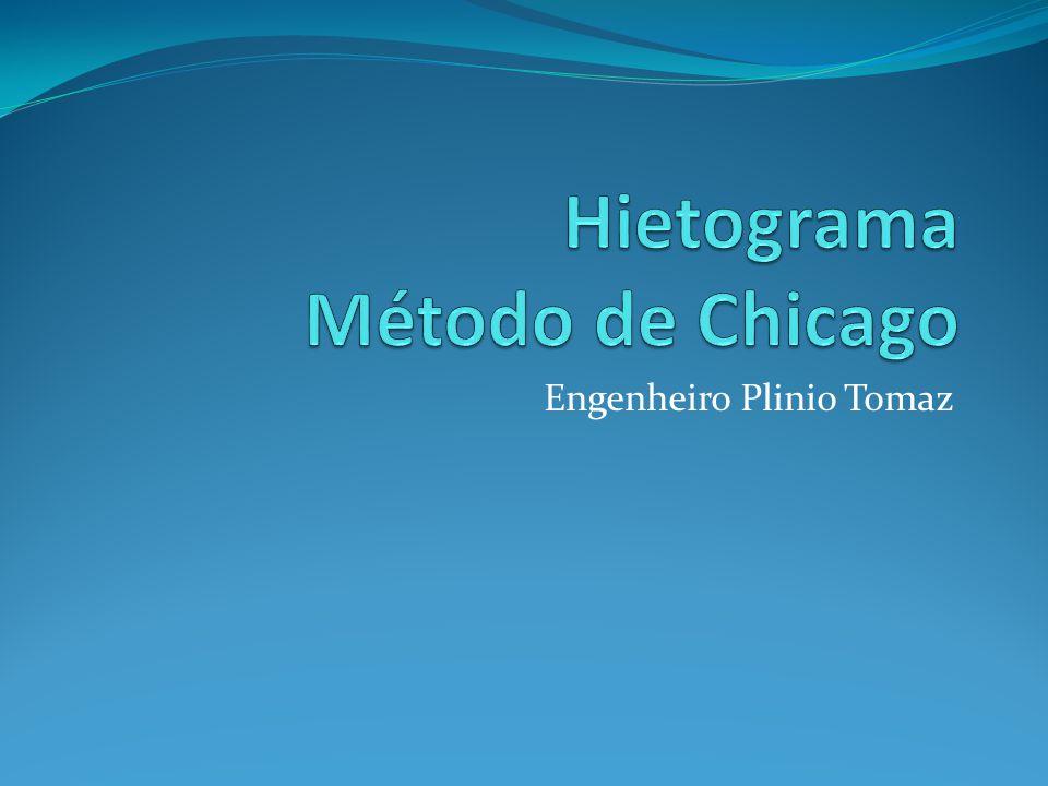 Hietograma Método de Chicago