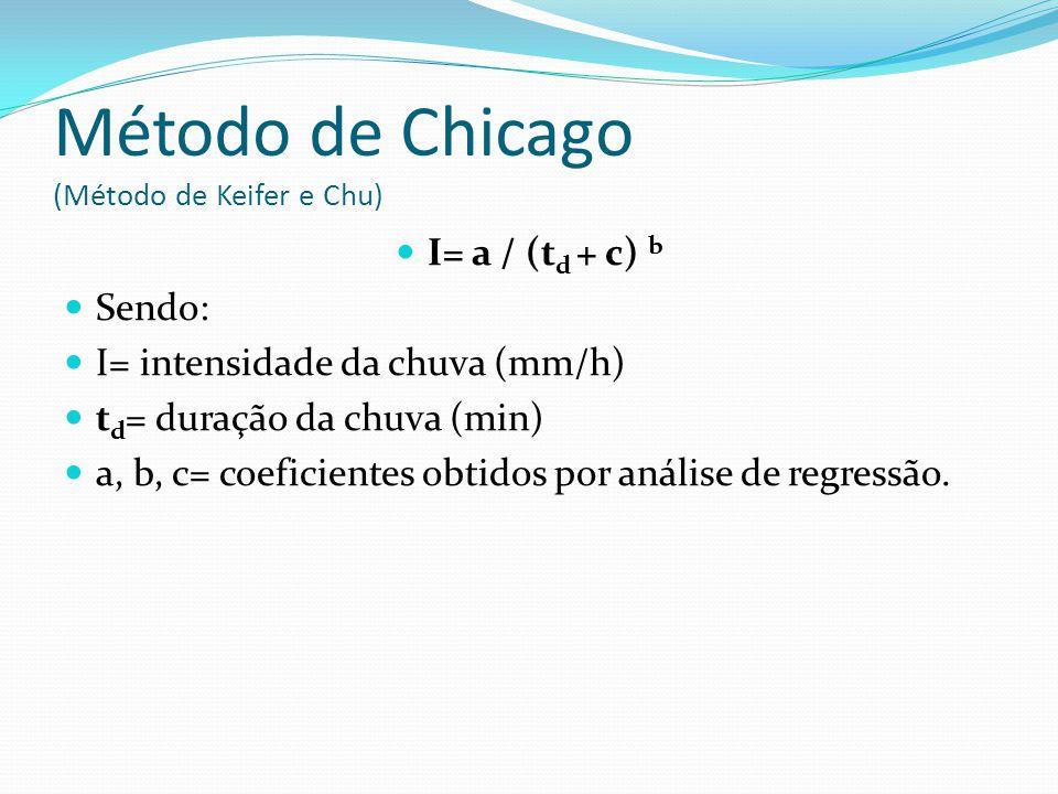 Método de Chicago (Método de Keifer e Chu)