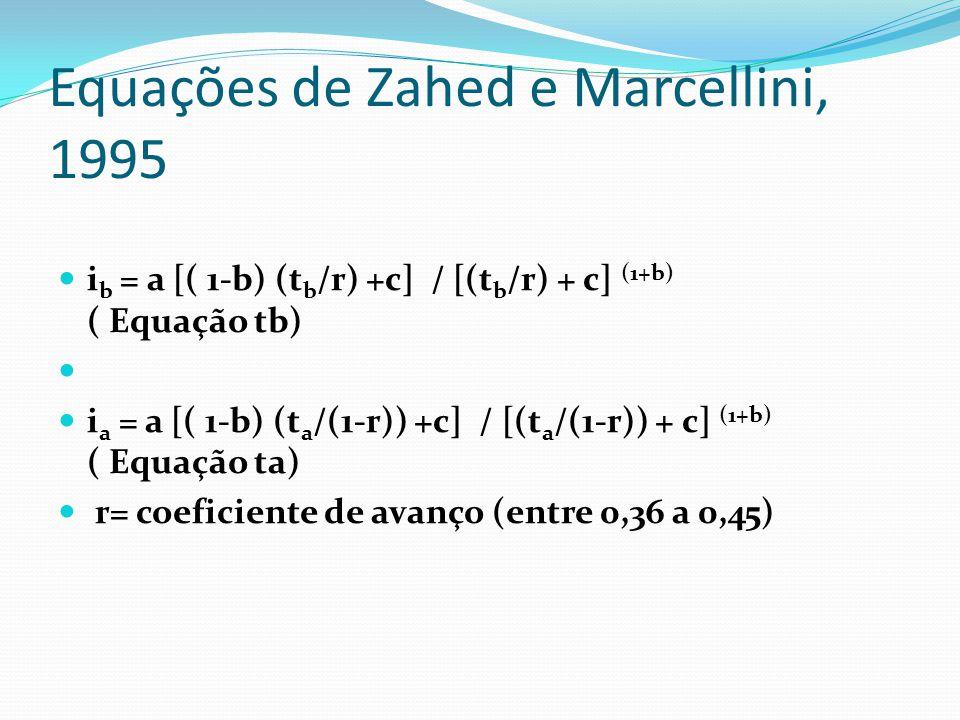 Equações de Zahed e Marcellini, 1995