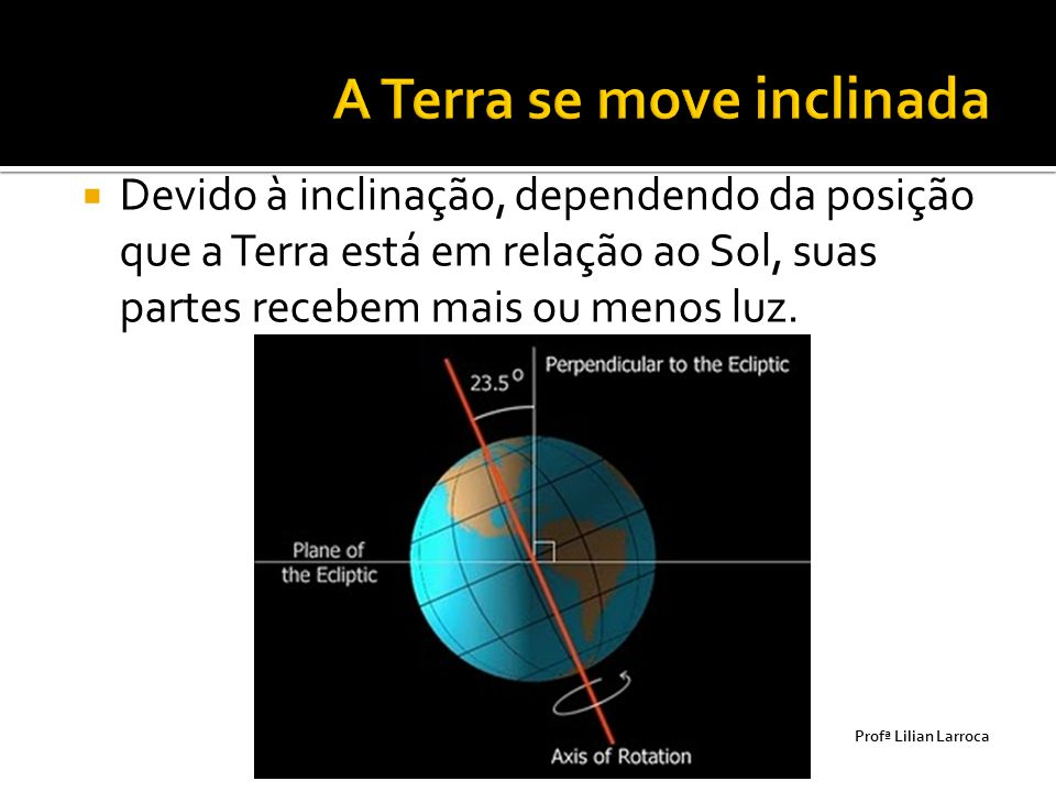 A Terra se move inclinada