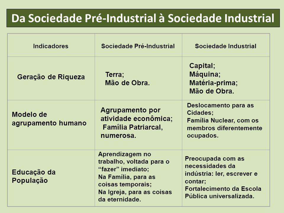 Da Sociedade Pré-Industrial à Sociedade Industrial