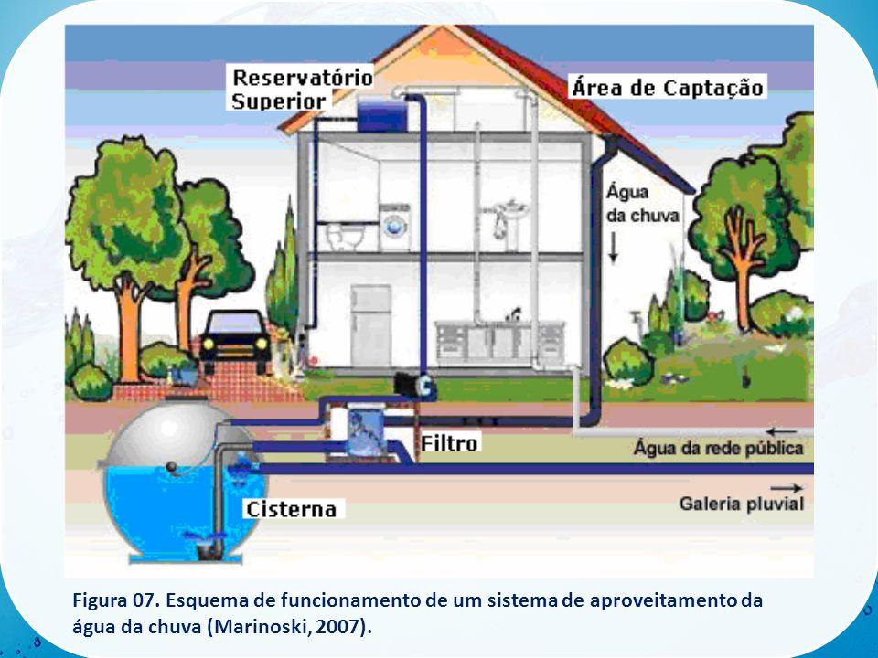 Figura 07.