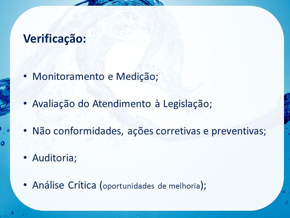 Verificação: Monitoramento e Medição;