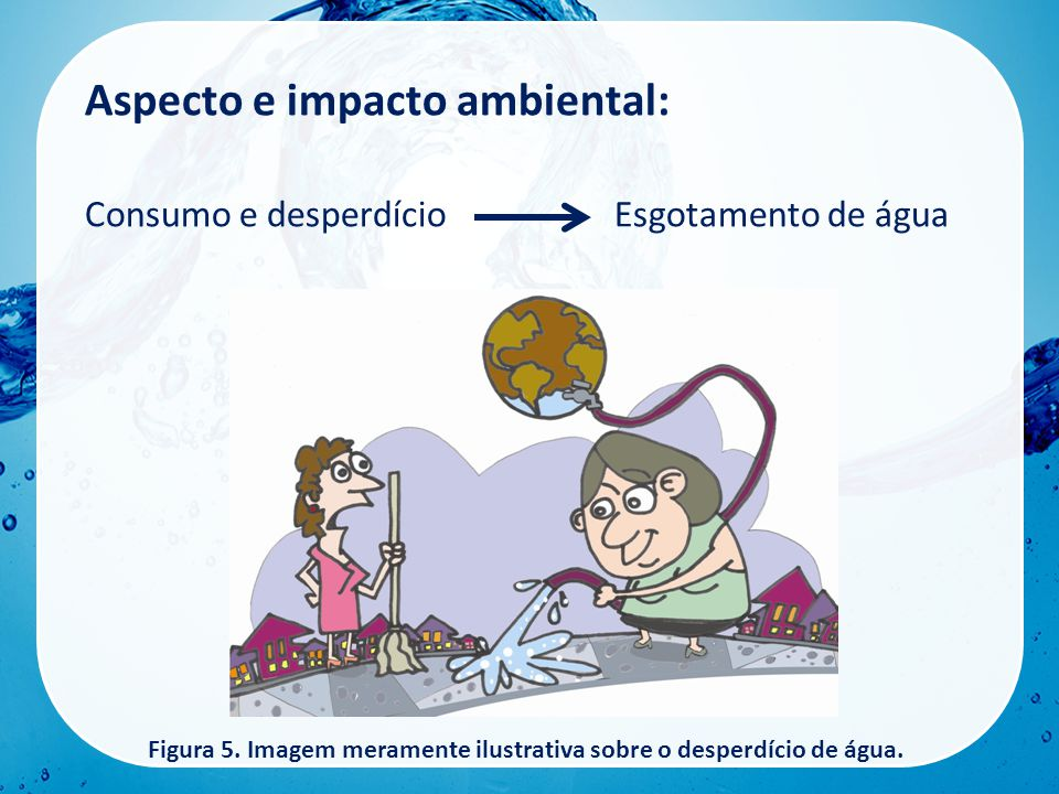 Aspecto e impacto ambiental:
