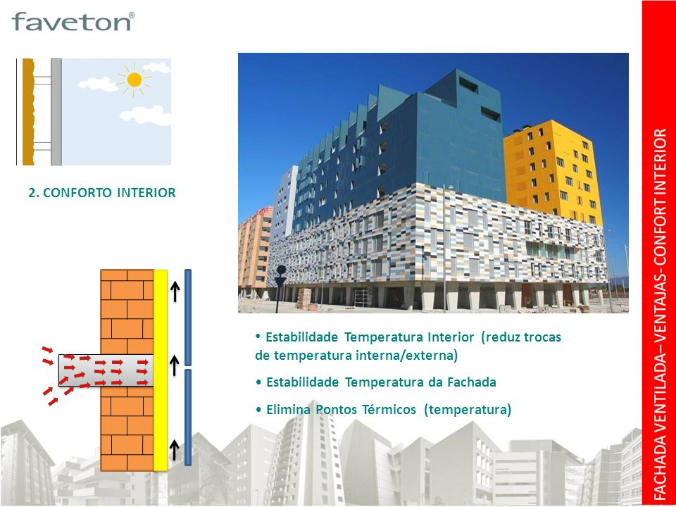 2. Conforto interior Estabilidade Temperatura Interior (reduz trocas de temperatura interna/externa)