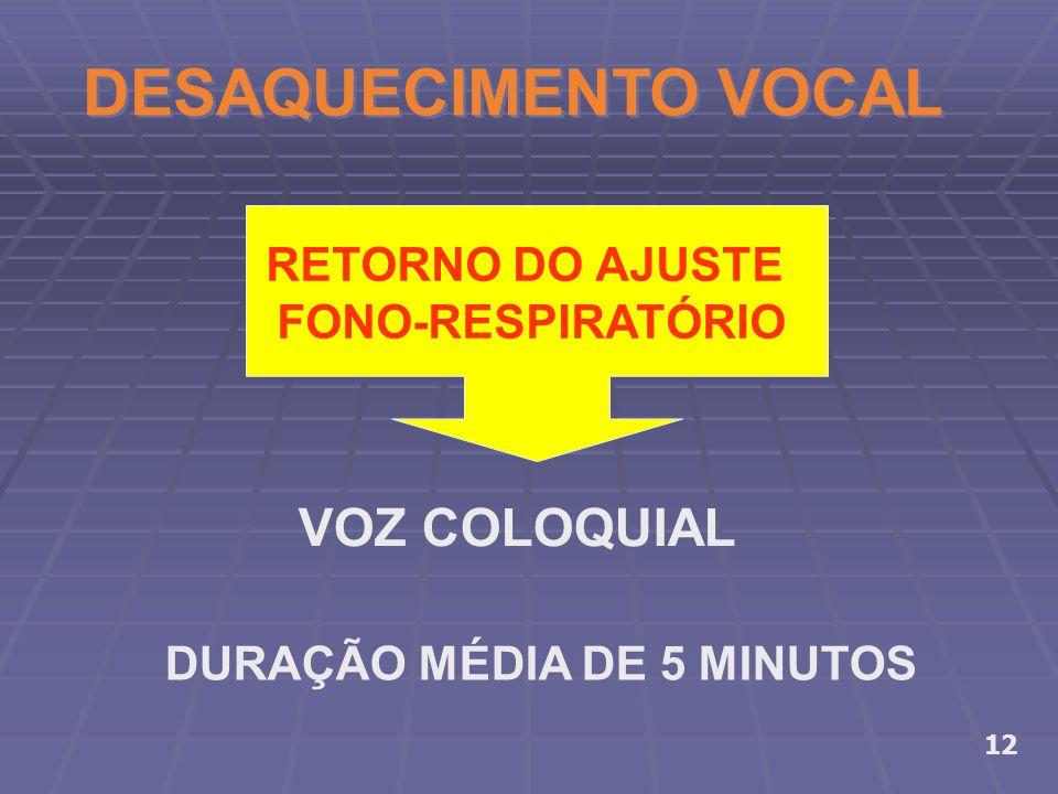 DESAQUECIMENTO VOCAL VOZ COLOQUIAL RETORNO DO AJUSTE FONO-RESPIRATÓRIO