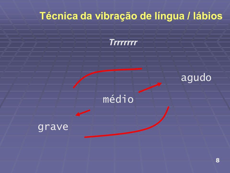 Técnica da vibração de língua / lábios
