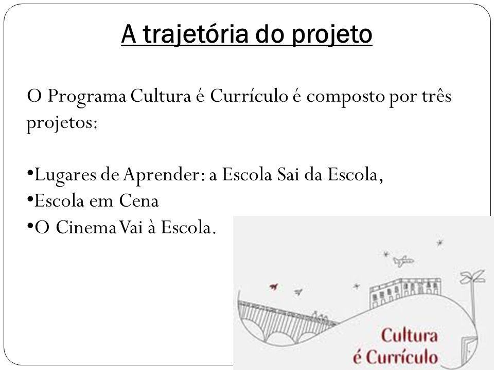 A trajetória do projeto