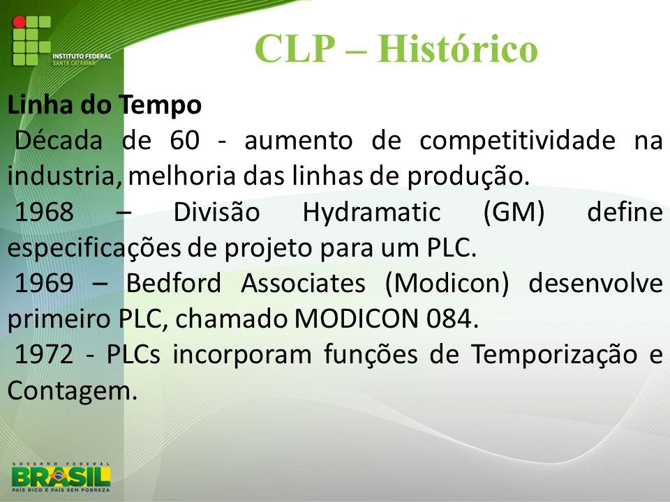 CLP – Histórico Linha do Tempo