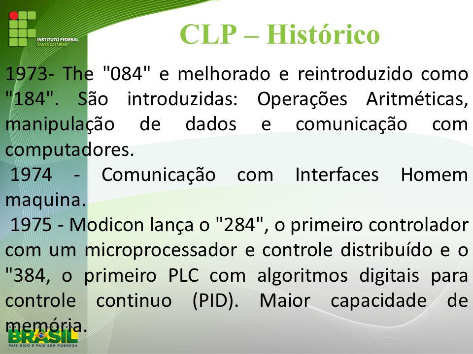 CLP – Histórico