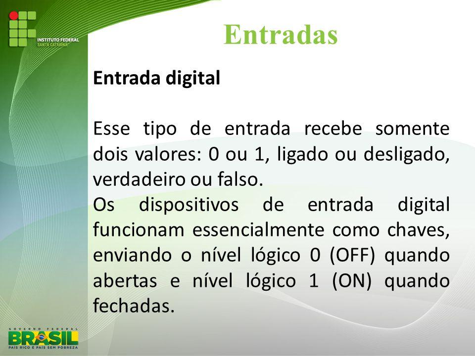 Entradas Entrada digital