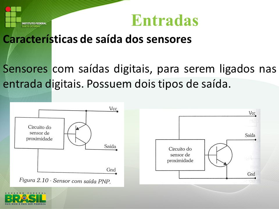 Entradas Características de saída dos sensores