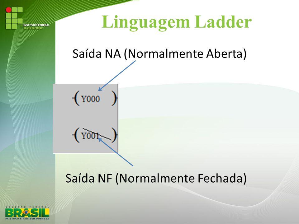 Linguagem Ladder Saída NA (Normalmente Aberta)