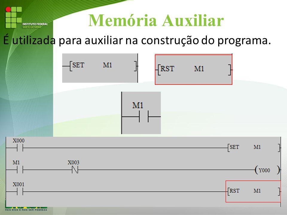 Memória Auxiliar É utilizada para auxiliar na construção do programa.