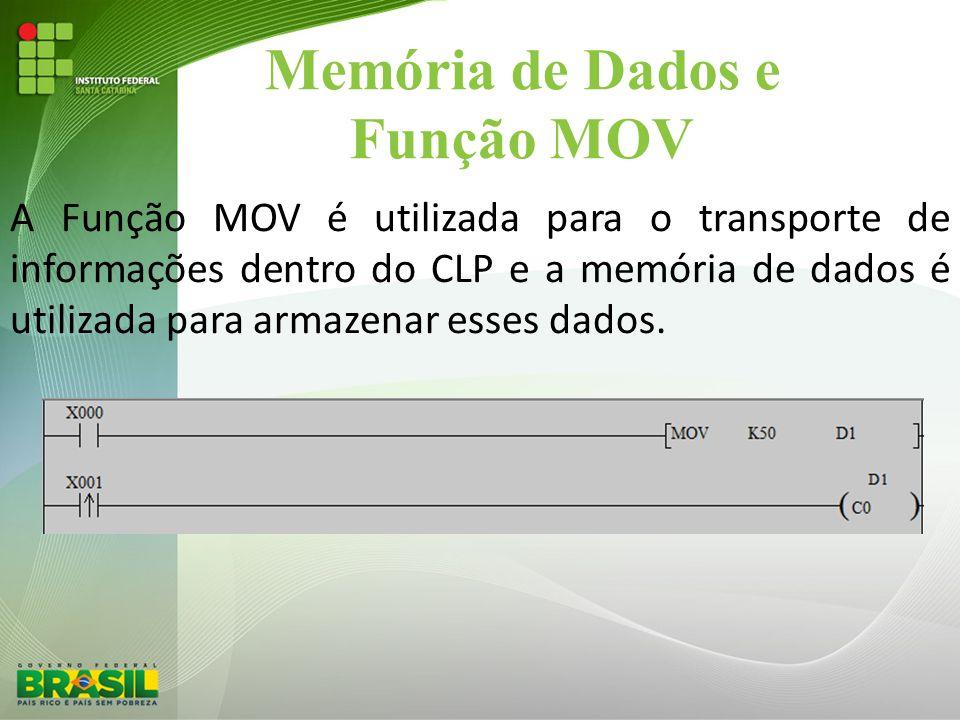 Memória de Dados e Função MOV