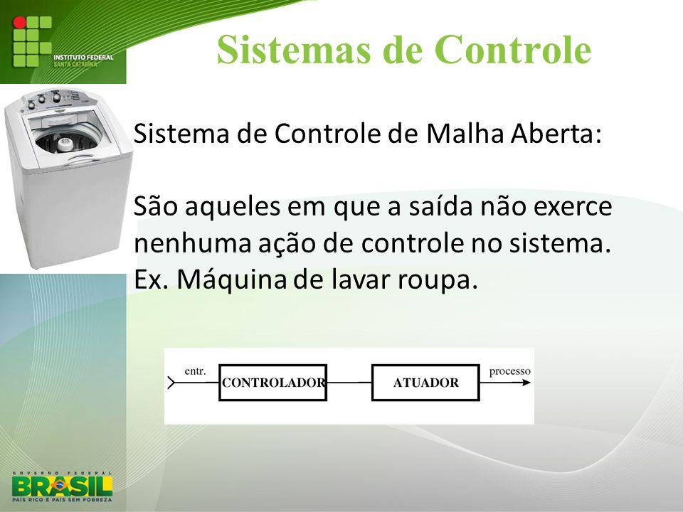Sistemas de Controle Sistema de Controle de Malha Aberta:
