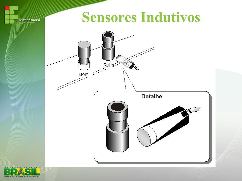 Sensores Indutivos