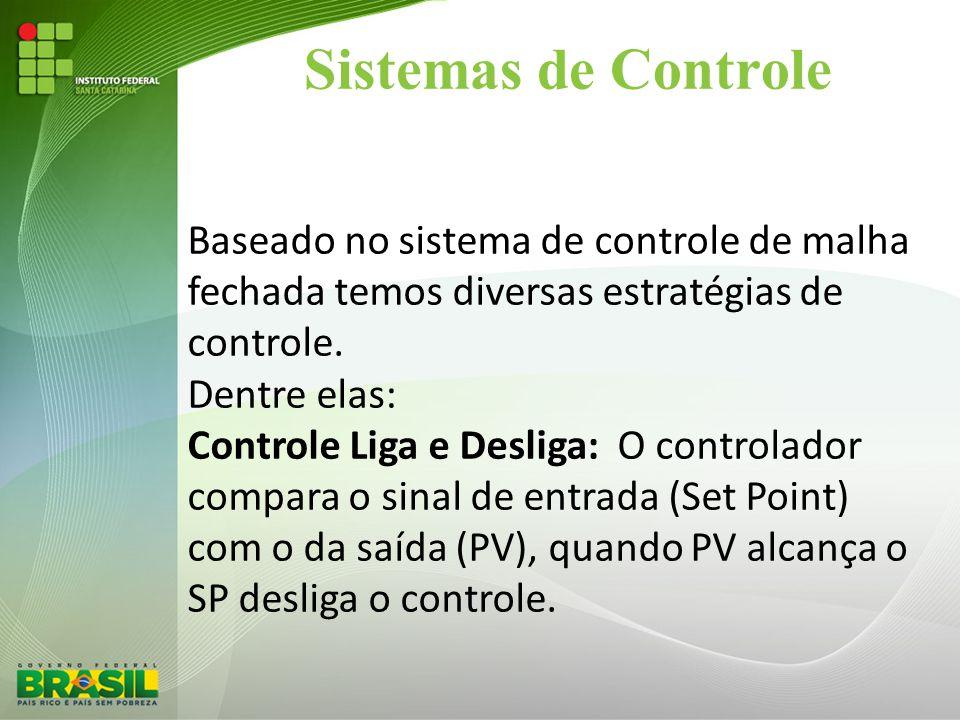 Sistemas de Controle Baseado no sistema de controle de malha fechada temos diversas estratégias de controle.