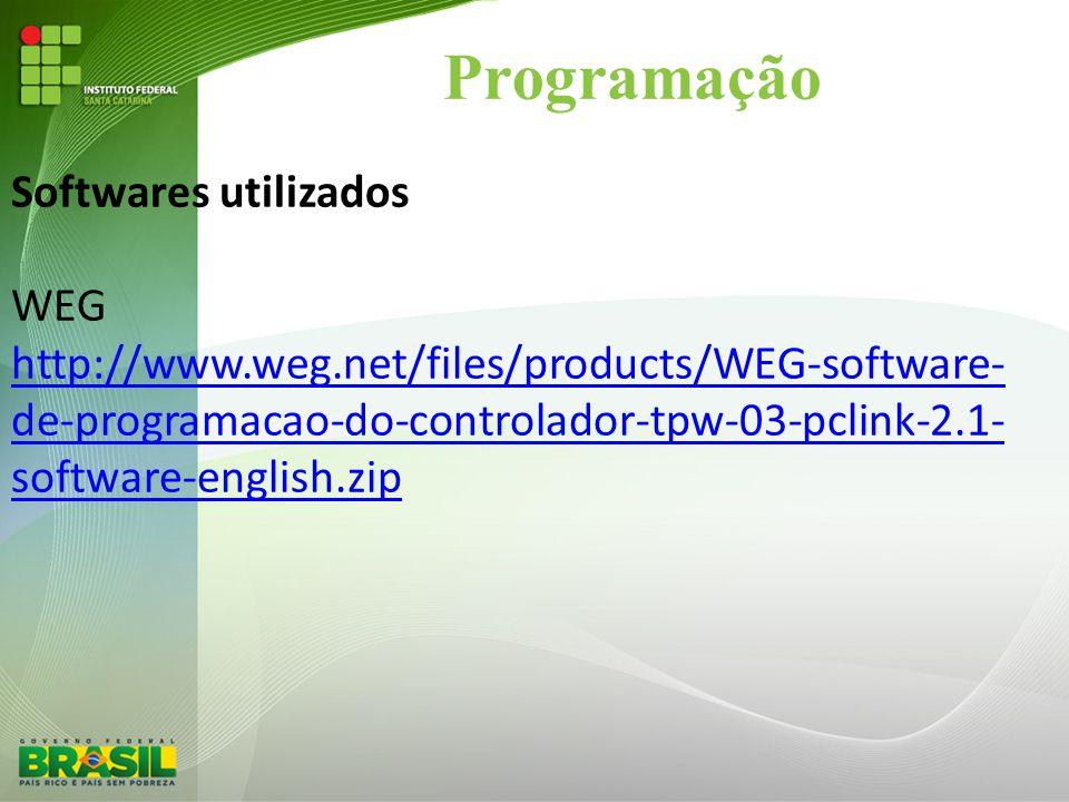 Programação Softwares utilizados WEG