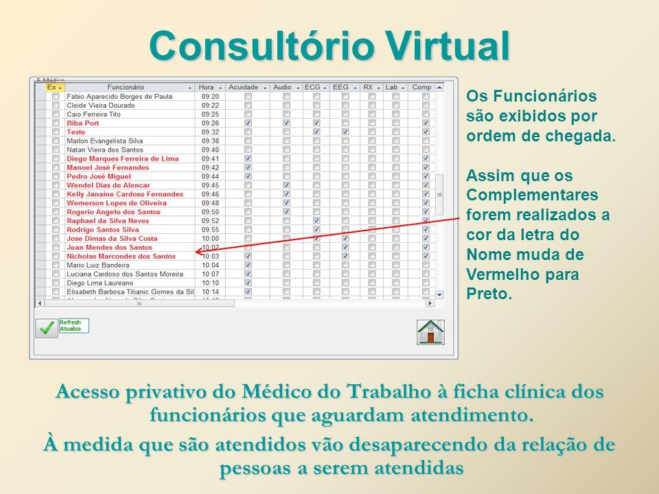 Consultório Virtual Os Funcionários são exibidos por ordem de chegada.