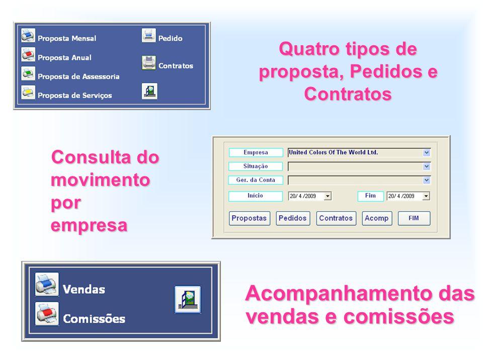 Quatro tipos de proposta, Pedidos e Contratos